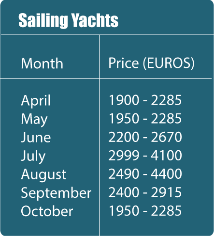 GAS SAILING YACHTS 2 CABIN PRICE TABLE 2 1