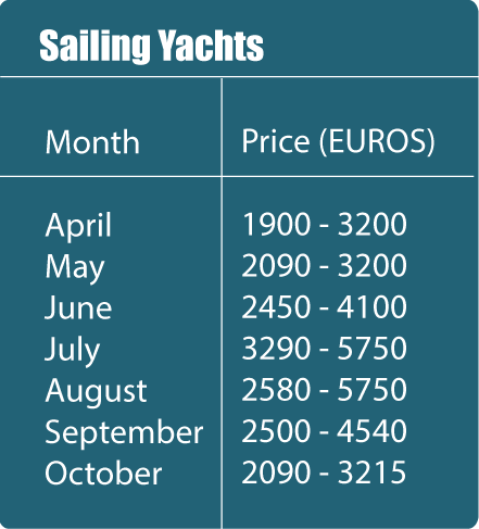 GAS SAILING YACHTS 3 CABIN PRICE TABLE
